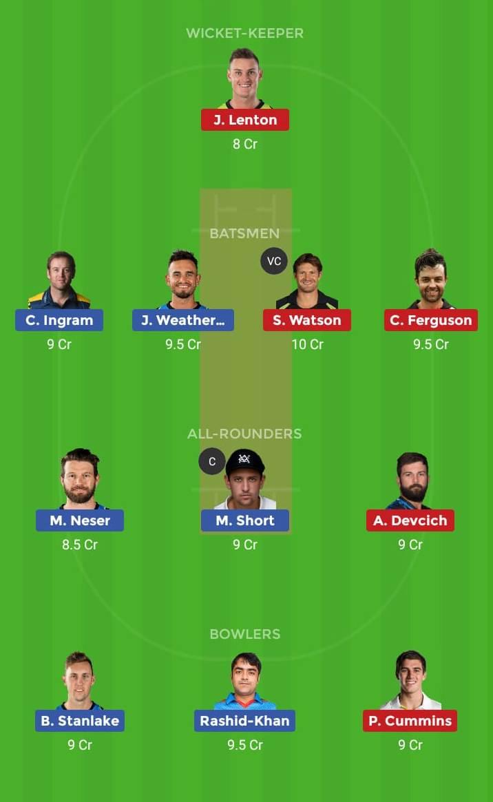 Sydney Thunder vs Adelaide Strikers 28th T20 Dream11 Team, Team News, Winner Prediction 13th January 2019