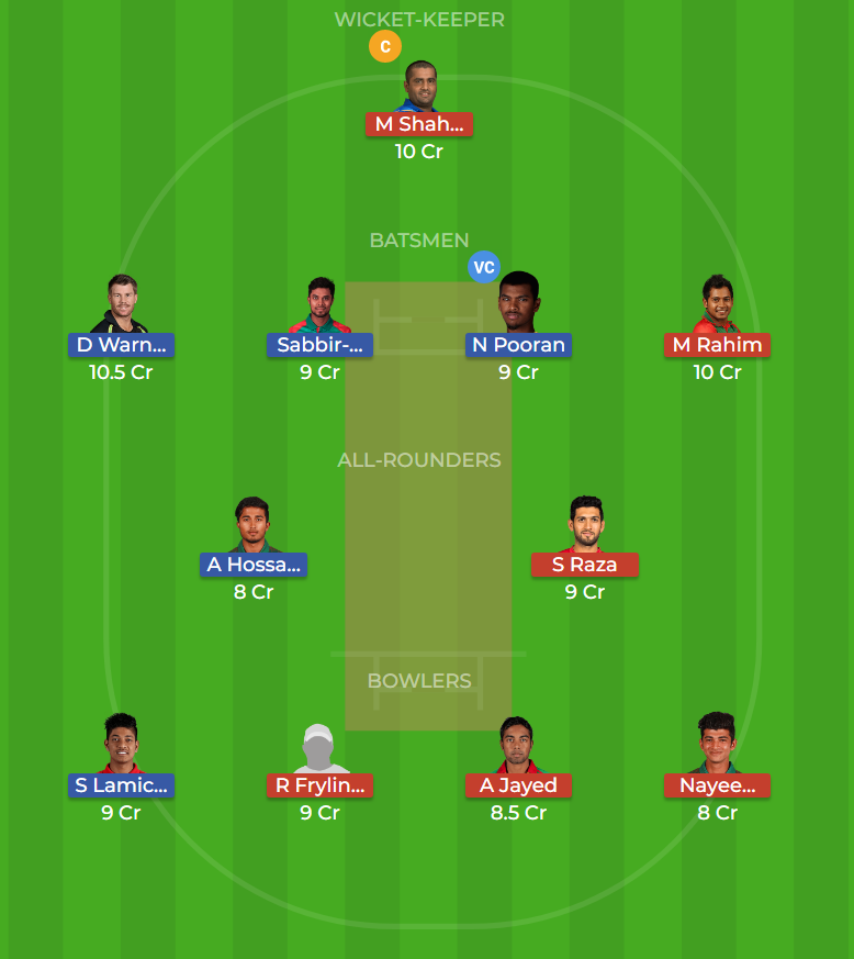 Sylhet Sixers vs Chittagong Vikings 7th T20 Dream11 Team, Team News, Winner Prediction 09th January 2019