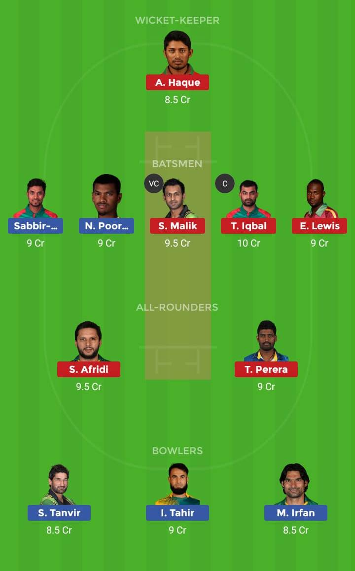 Sylhet Sixers vs Comilla Victorians 16th T20 Team, Team News, Winner Prediction 15th January 2019