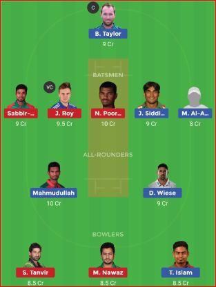 Sylhet Sixers vs Khulna Titans 31st T20 Bangladesh Premier League 2019