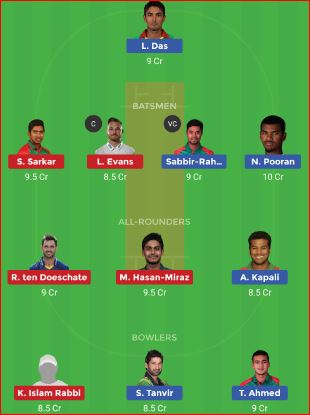 Sylhet Sixers vs Rajshahi Kings 29th T20 Bangladesh Premier League 2019