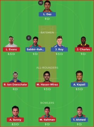 Sylhet Sixers vs Rajshahi Kings 38th T20 Bangladesh Premier League 2019