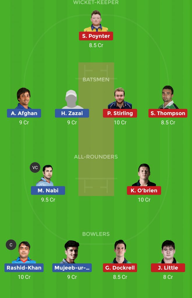 Afghanistan vs Ireland 2nd T20 T20