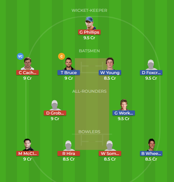 Auckland vs Central Districts 29th T20 Super Smash 2018