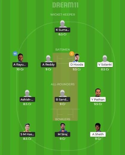Baroda vs Hyderabad Round 3,Group E T20