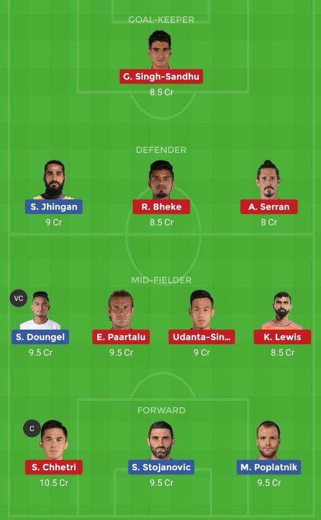 Bengaluru vs Kerala Blasters Soccer Match Indian Super League 2018