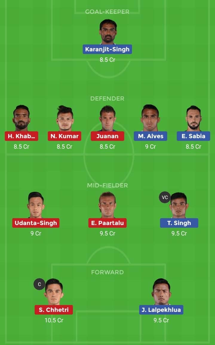 Chennaiyin vs Bengaluru Soccer Match Indian Super League 2018