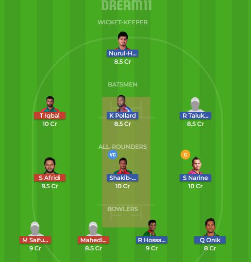 Comilla Victorians vs Dhaka Dynamites Final T20 Bangladesh Premier League 2019