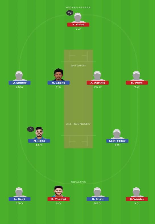 Delhi vs Kerala Round 4, Group A T20