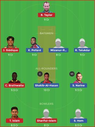 Dhaka Dynamites vs Khulna Titans 42nd T20 Bangladesh Premier League 2019