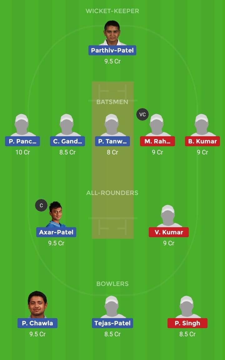 Gujarat vs Bihar Round 5, Group B T20