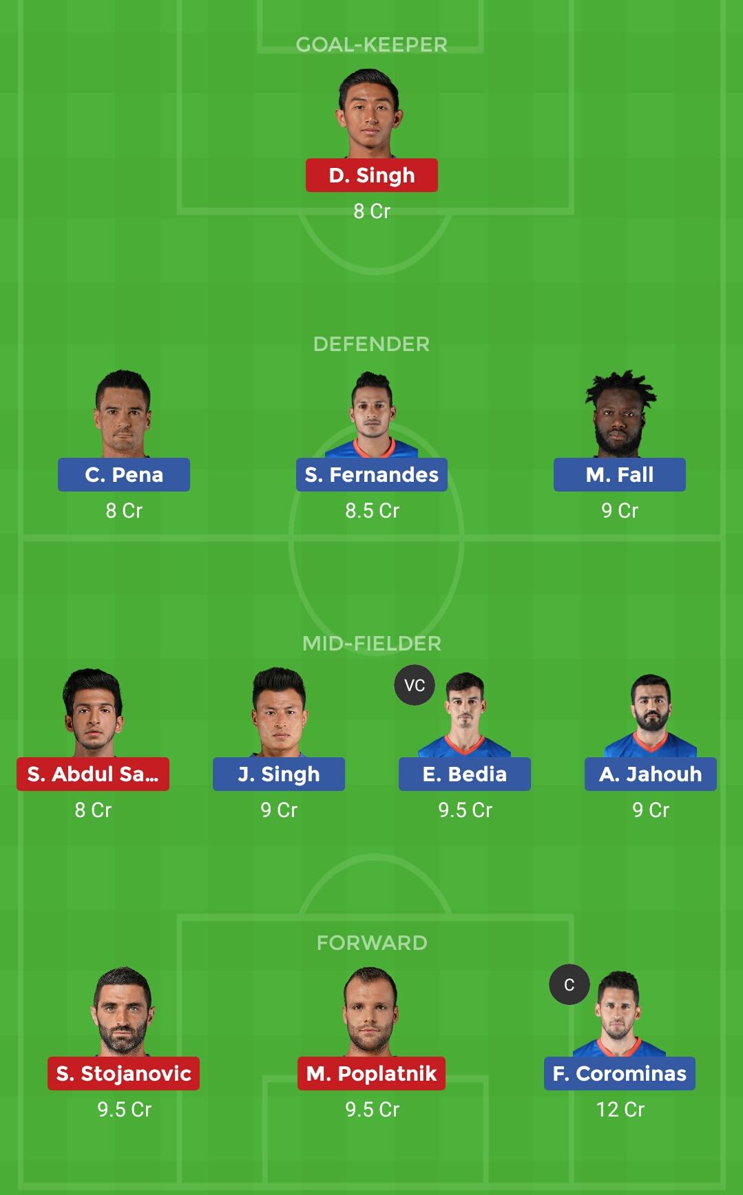 Goa vs Kerala Blasters Soccer Match Indian Super League 2018