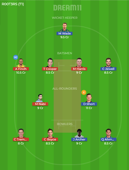 Hobart Hurricanes vs Melbourne Renegades 52nd T20 Big Bash League 2018-19