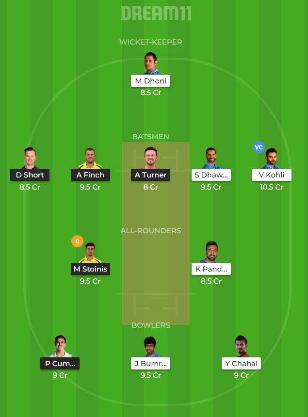 India vs Australia 1st T20 T20