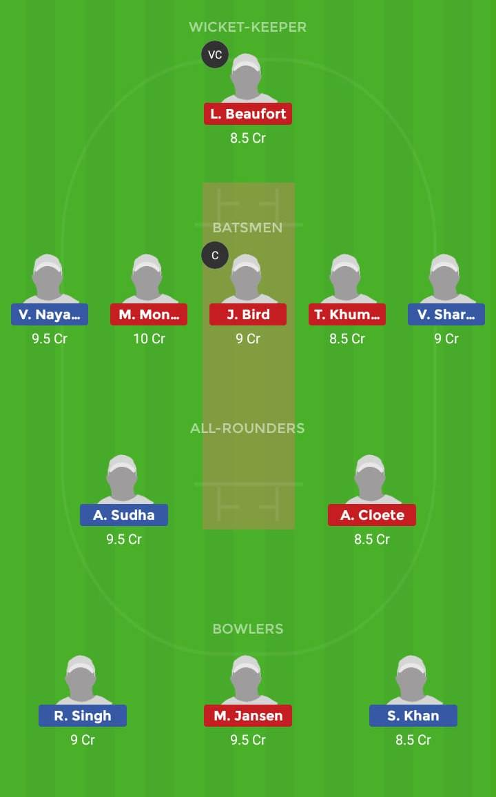 India U19 vs South Africa U19 2nd Youth Test Test