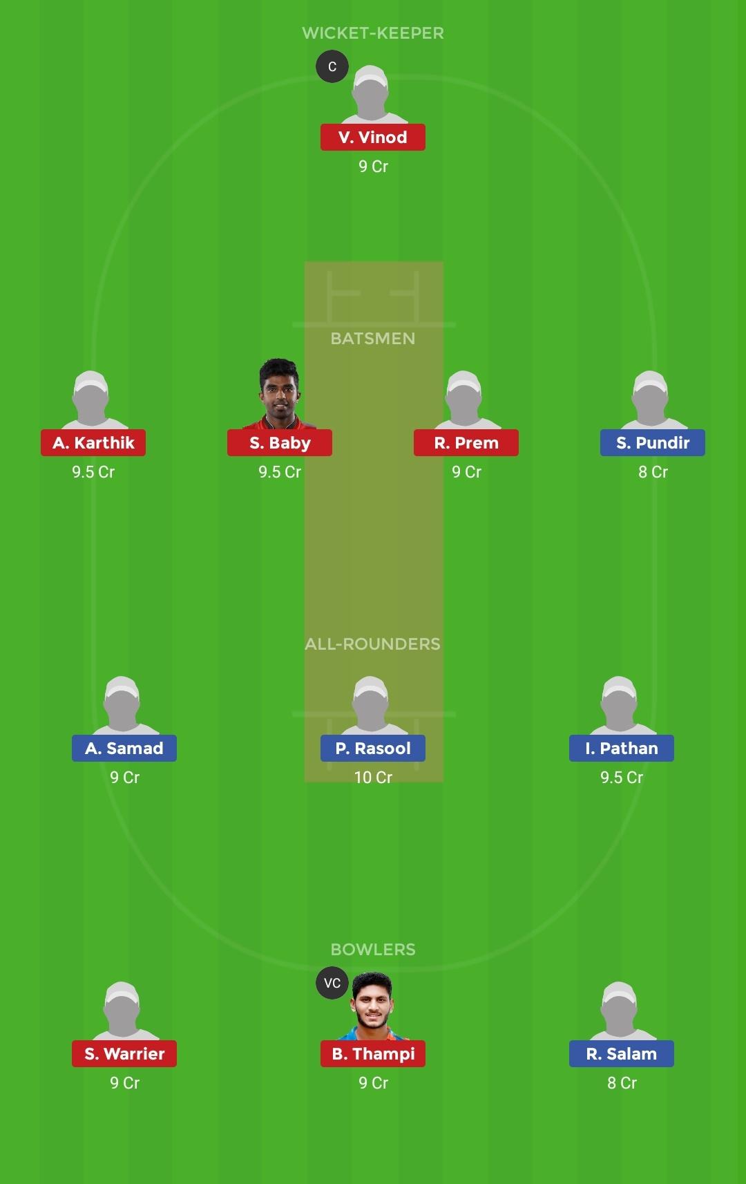 Kerala vs Jammu & Kashmir Round 5, Group A T20