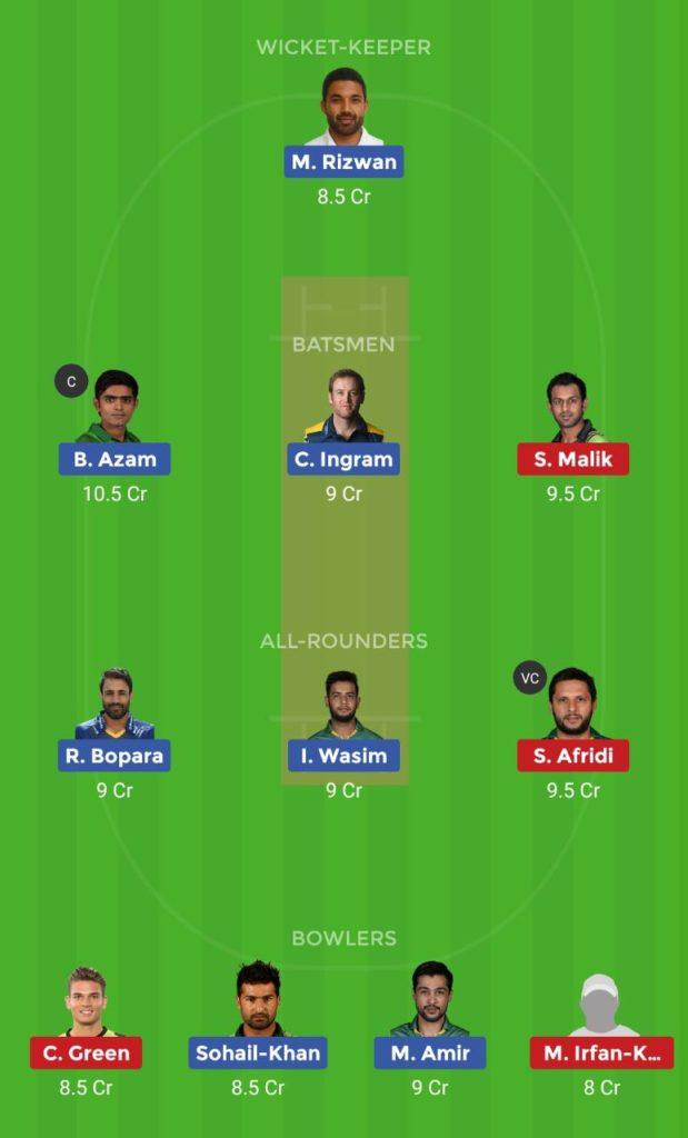 Karachi Kings vsMultan Sultans Dream11 Cricket Prediction