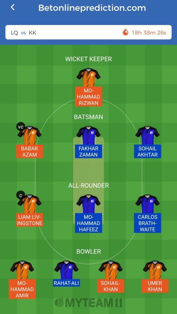 Lahore Qalandars vs Karachi Kings Myteam11 and Fantain Prediction