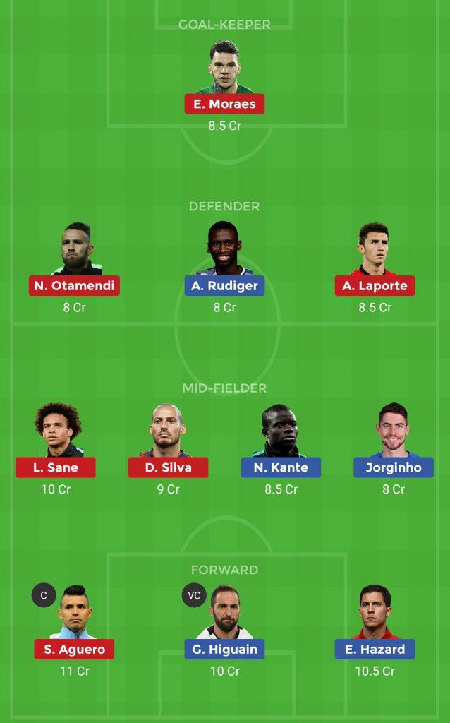 Manchester City vs Chelsea Soccer Match Premier League 2019