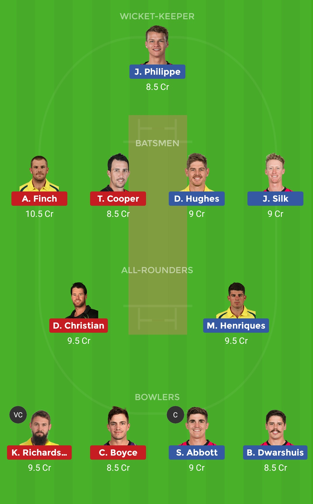 Melbourne Renegades vs Sydney Sixers 2nd Semi-Final T20 Big Bash League 2018-19
