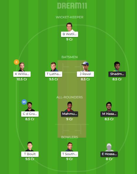 New Zealand vs Bangladesh 1st Test Test