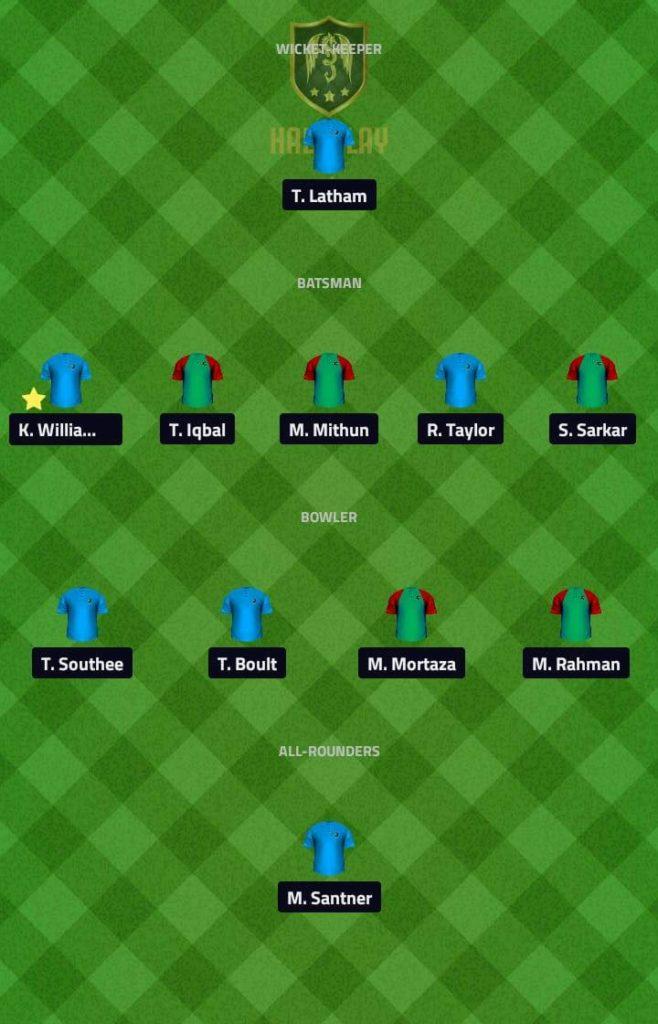 NZ vsBAN 3rd ODI halaplay Team Prediction 20th Feb 2019