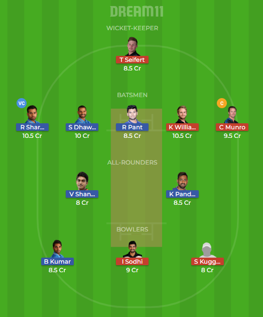 New Zealand vs India 3rd T20 IND Tour NZ 2019