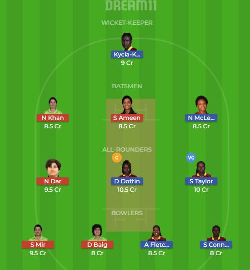 Pakistan Women vs Windies Women 3rd ODI ODI