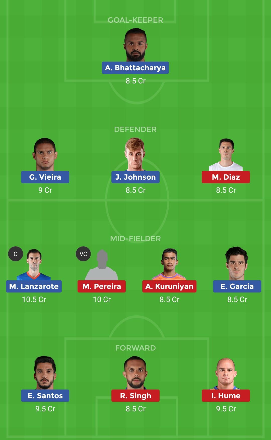 Pune City vs ATK Soccer Match Indian Super League 2018