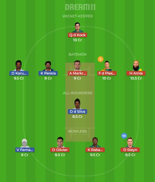 South Africa vs Sri Lanka 2nd TEST Test