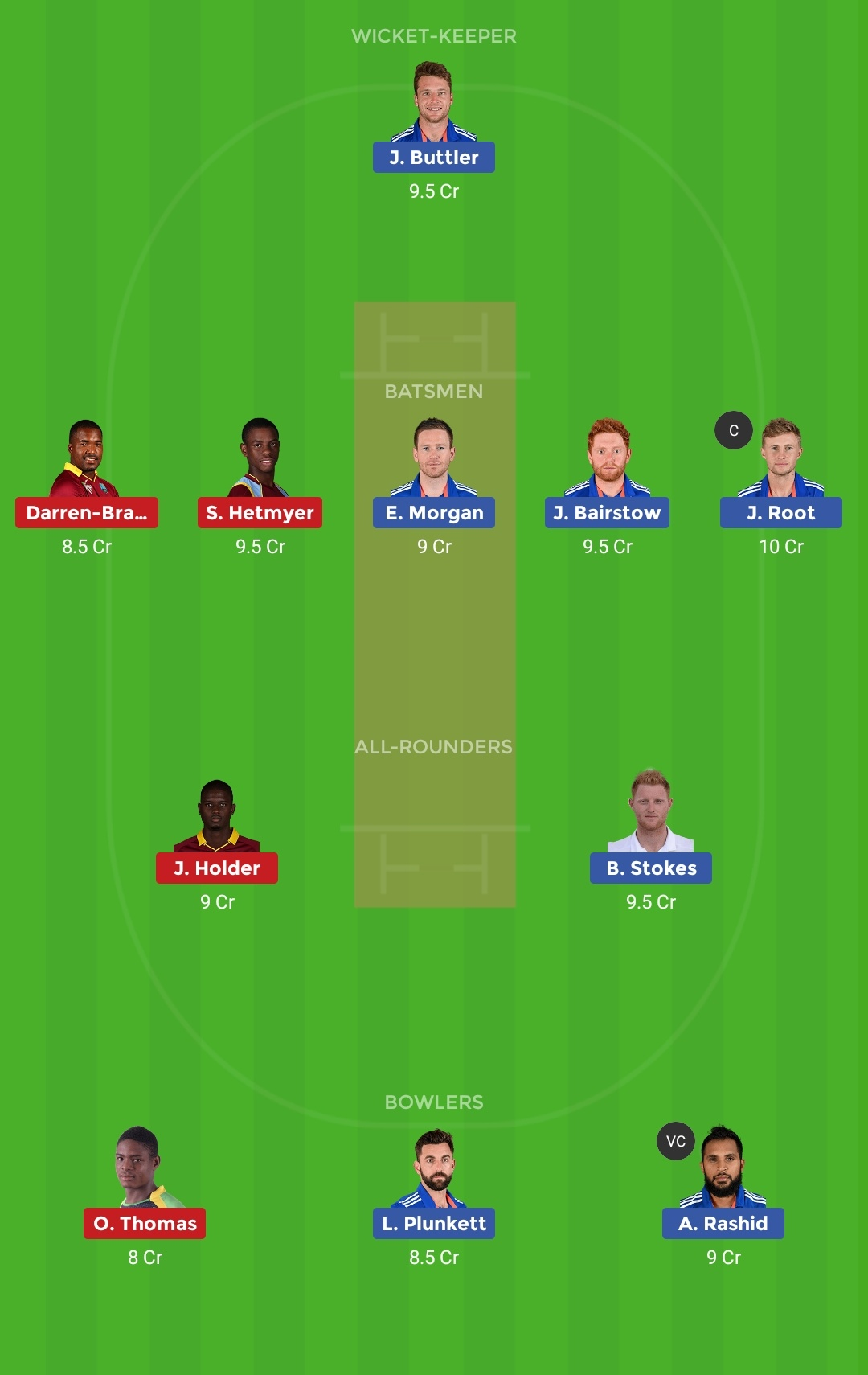 Windies vs England 1st ODI ENG Tour WI 2019