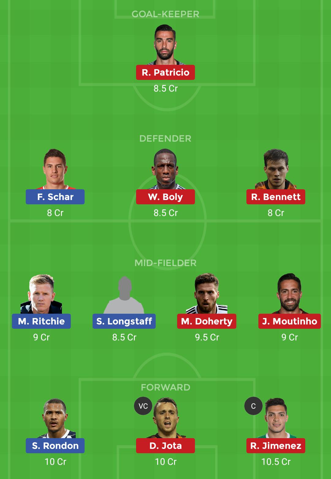 Wolves vs Newcastle Soccer Match Premier League 2019
