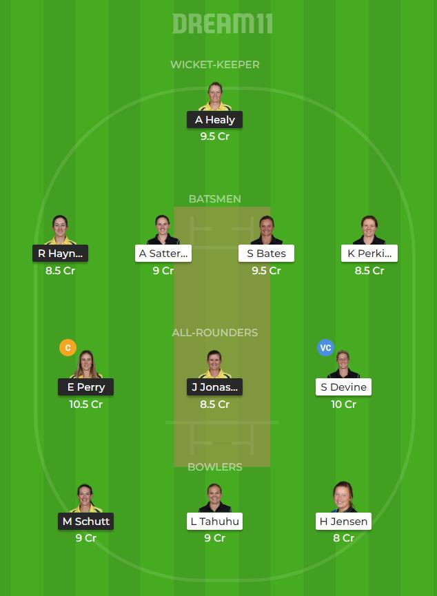 Australia Women vs New Zealand Women 3rd ODI ODI