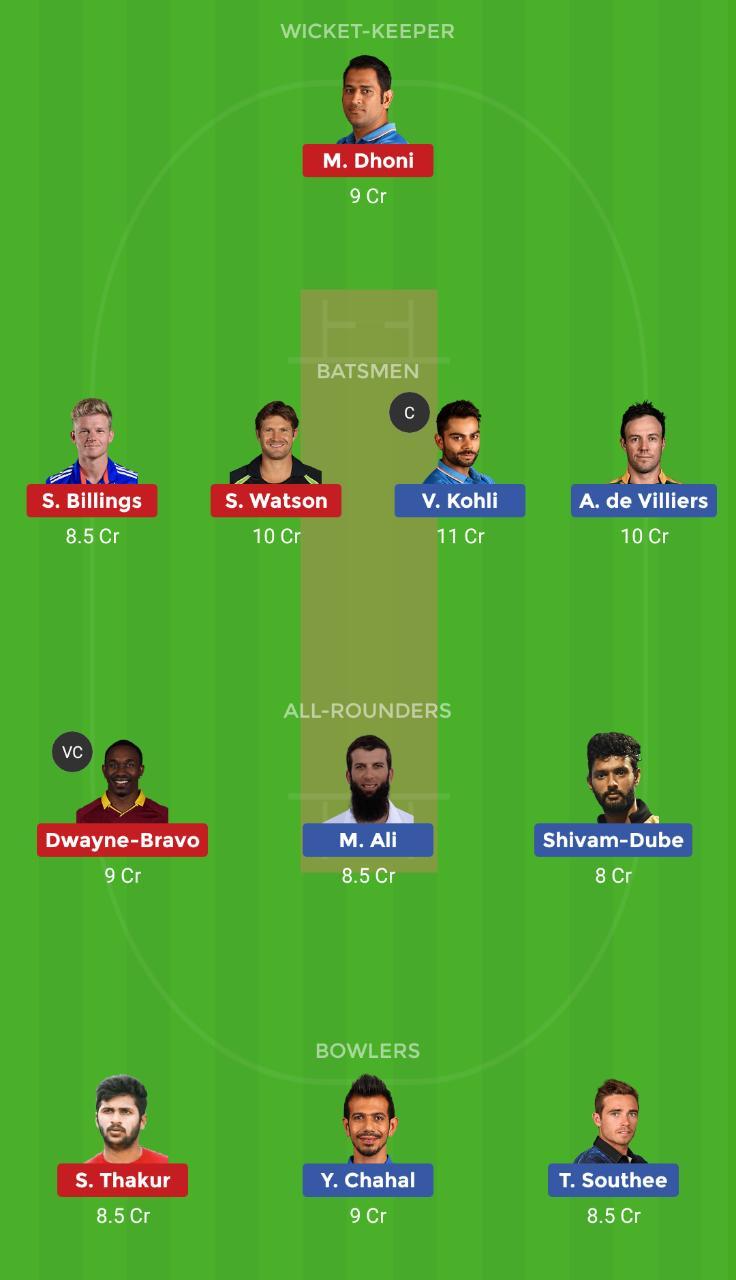 Chennai Super Kings vs Royal Challengers Bangalore 1st T20 Indian Premier League 2019