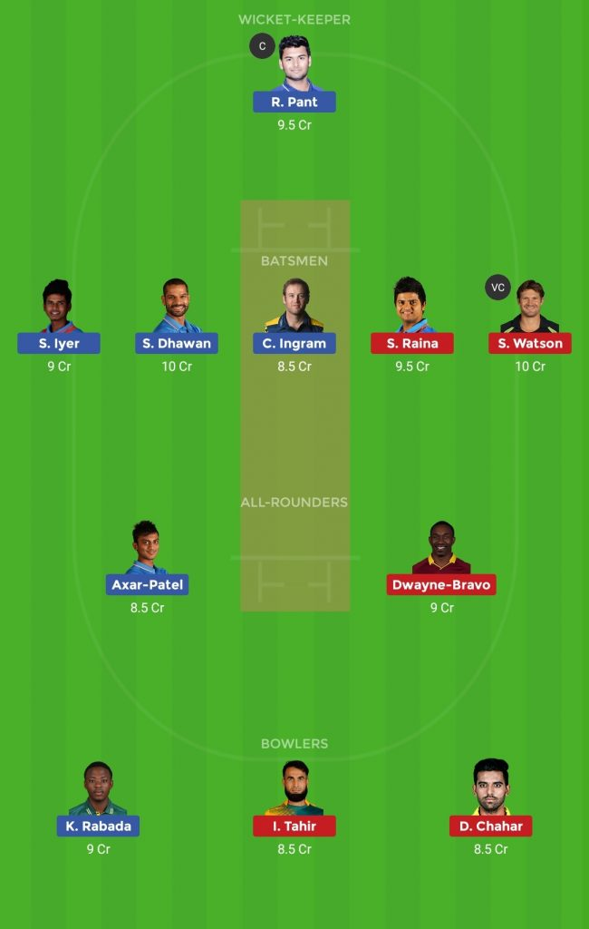 Delhi Capitals vs Chennai Super Kings 5th T20 Indian Premier League 2019