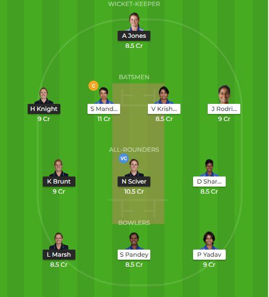 India Women vs England Women 1st T20 T20