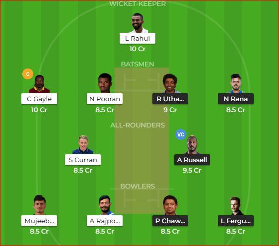 Kolkata Knight Riders vs Kings XI Punjab 6th T20 Indian Premier League 2019