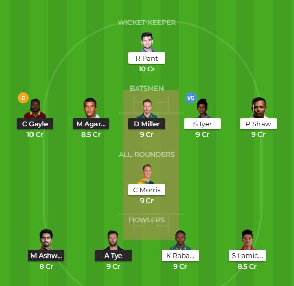Kings XI Punjab vs Delhi Capitals 13th T20 Indian Premier League 2019