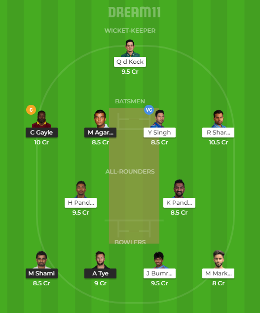Kings XI Punjab vs Mumbai Indians 9th T20 Indian Premier League 2019