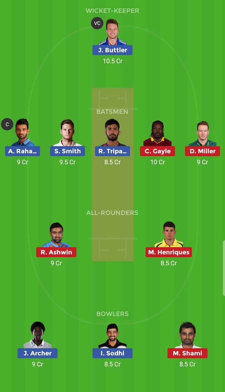 Rajasthan Royals vs Kings XI Punjab 4th T20 Indian Premier League 2019