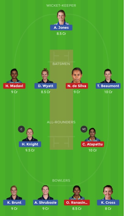 Sri Lanka Women vs England Women 2nd ODI ODI