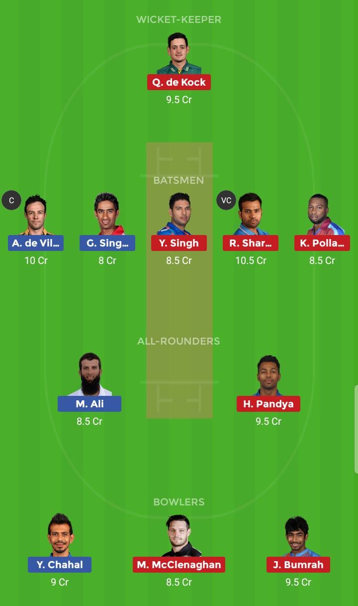 Royal Challengers Bangalore vs Mumbai Indians 7th T20 Indian Premier League 2019