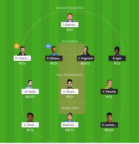 Delhi Capitals vs Sunrisers Hyderabad 16th T20 Indian Premier League 2019