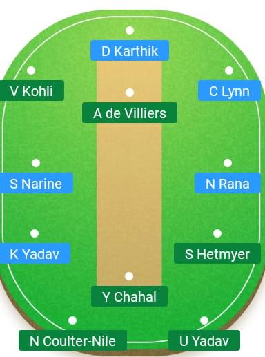 Royal Challengers Bangalore vs Kolkata Knight Riders 17th T20 Indian Premier League 2019