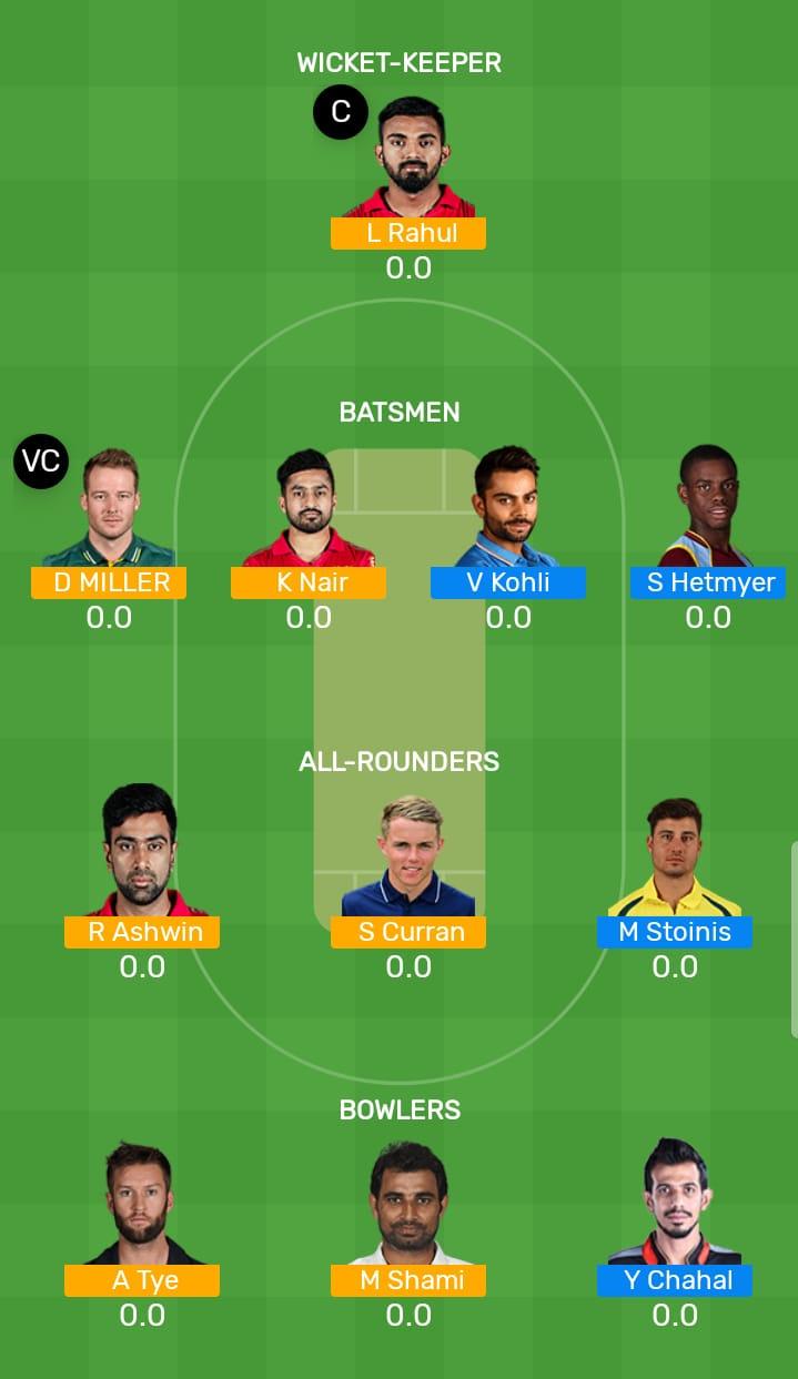 Kings Xi Punjab vs Royal Challengers Bangalore 28 T20 Indian Premier League 2019