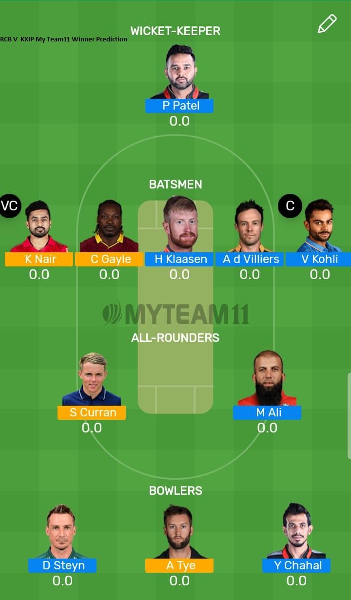 Royal Challengers Bangalore vs Kings Xi Punjab 42nd T20 Indian Premier League 2019