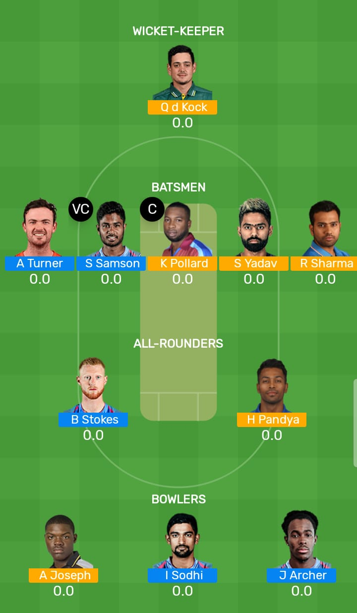 Mumbai Indians vs Rajasthan Royals 27th T20 Indian Premier League 2019