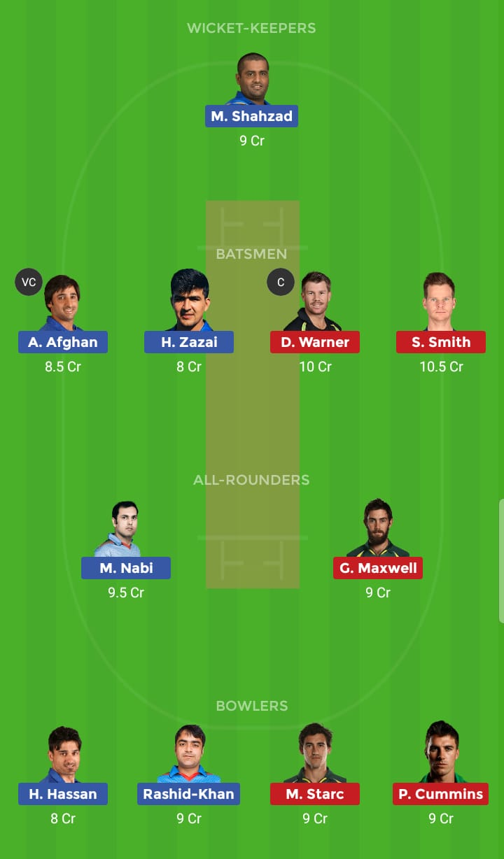 Afghanistan vs Australia 4th ODI ICC Cricket World Cup