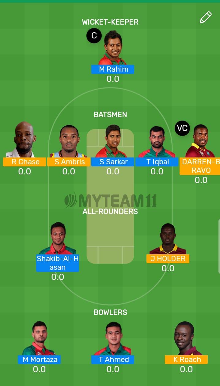 Bangladesh vs Windies Final ODI Tri-Series