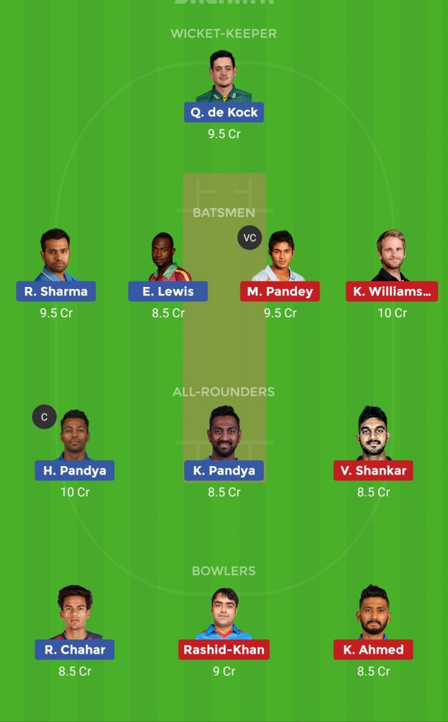 Mumbai Indians vs Sunrisers Hyderabad 51st T20 Indian Premier League 2019